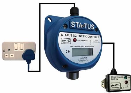 Status Scientific Safe Area Gas Detectors - Mains/DC Powered