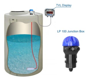100 series submersible level sensors