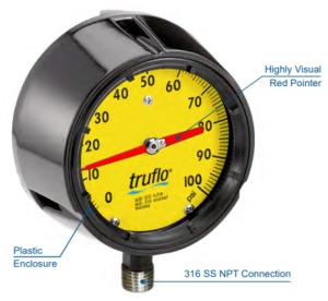 obs-go4 pressure gauge